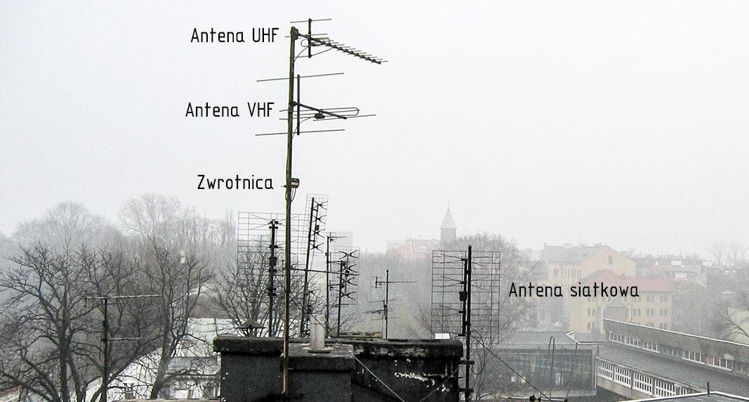 Jaka antena doMUX 8