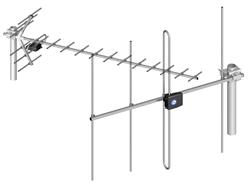 Jaka antena do MUX8 ?