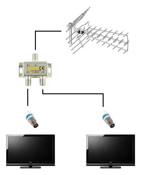 schemat instalacji antenowej nadwa telewizory
