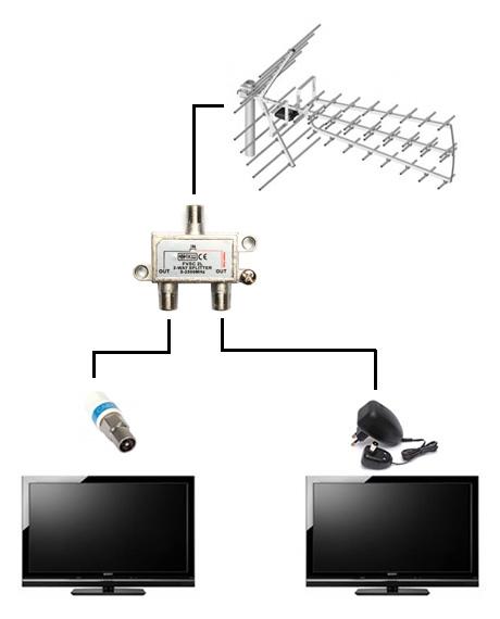 schemat instalacji antenowej zewzmacniaczem nadwa telewizory