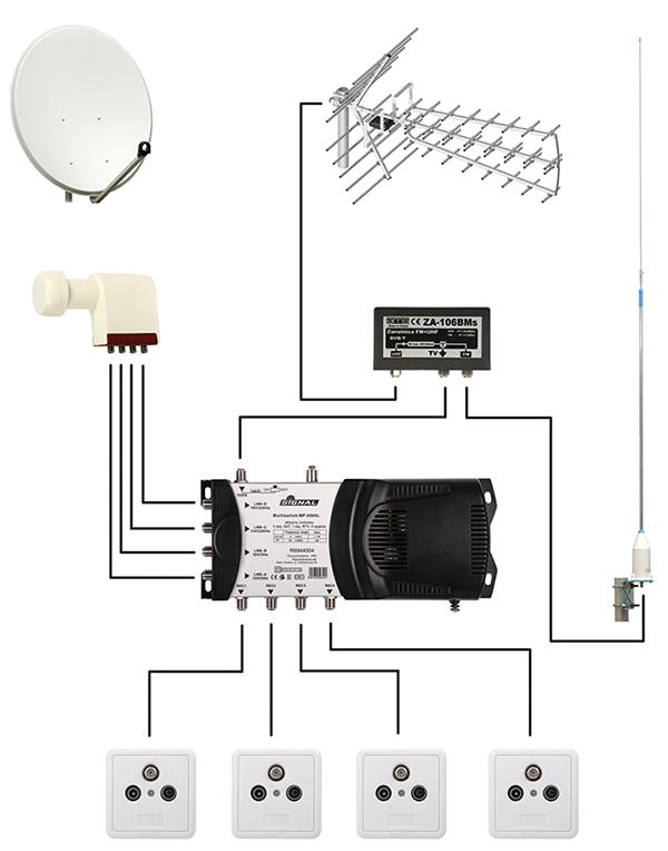 schemat instalacji antenowej tv sat fm