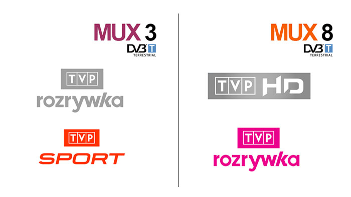 TVP Sport HD ponownie naMUX 3